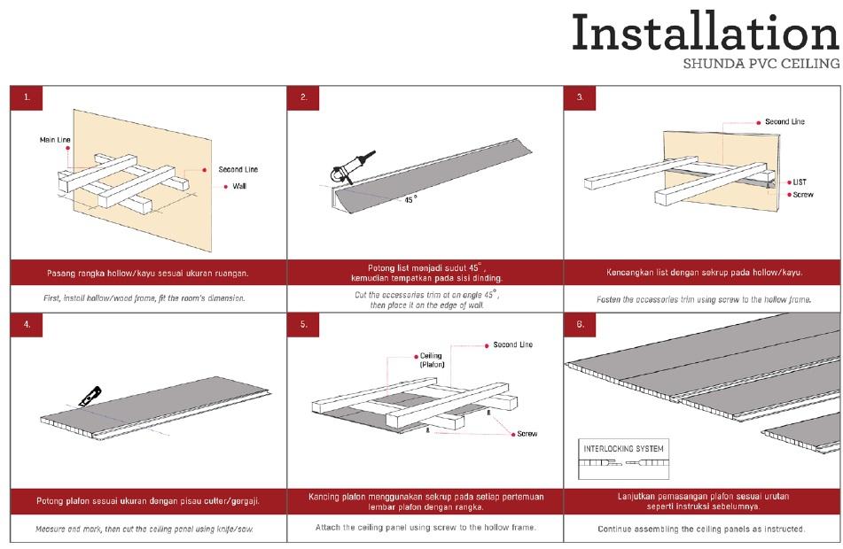 cara instalasi plafon pvc