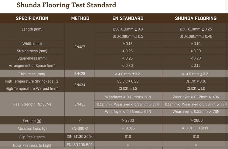 tabel lantai kayu